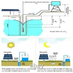 24VDC 3m3/H, 90M Lift Solar Powered Submersible Bore Hole Deep Well Water Pump