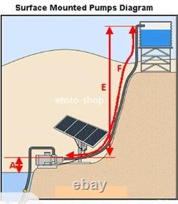 370W 24V DC SOLAR SURFACE WATER PRESSURE PUMP Off Grid Home Livestock