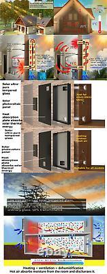 Solar air heater Exhaust Fan water intake Dehumidifier Heat pump Warehouse Lodge